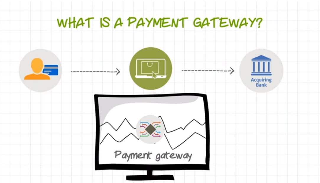 10 Best Affordable Payment Gateway List In India For Your Blog